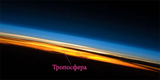 Тропосфера земли фото